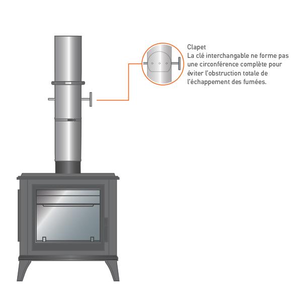 Conduit de cheminée - Tuyau 50CM à modérateur et régulateur de tirage
