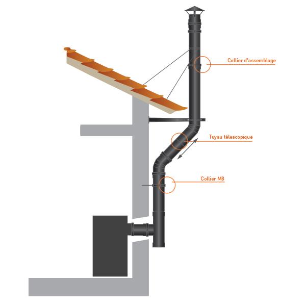 Collier sécurité tubage - Conduit Noir ou Anthracite PRO