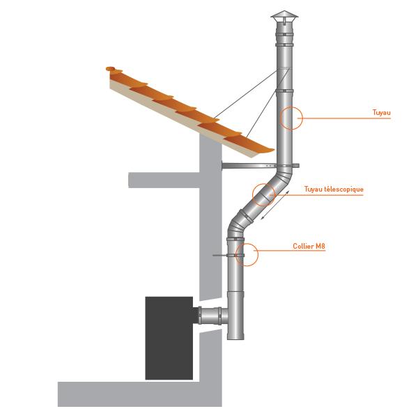Conduit de cheminée - Tuyau 1M double paroi isolé PRO