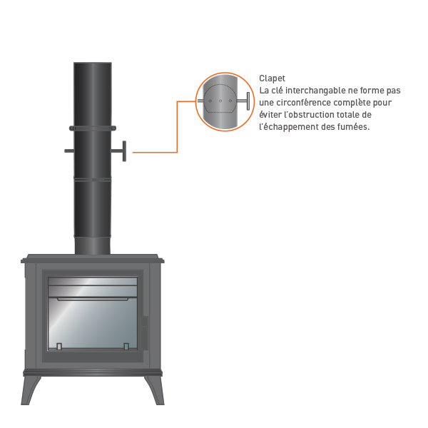 Tuyau 50CM régulateur tirage - Conduit cheminée double paroi isolé PRO